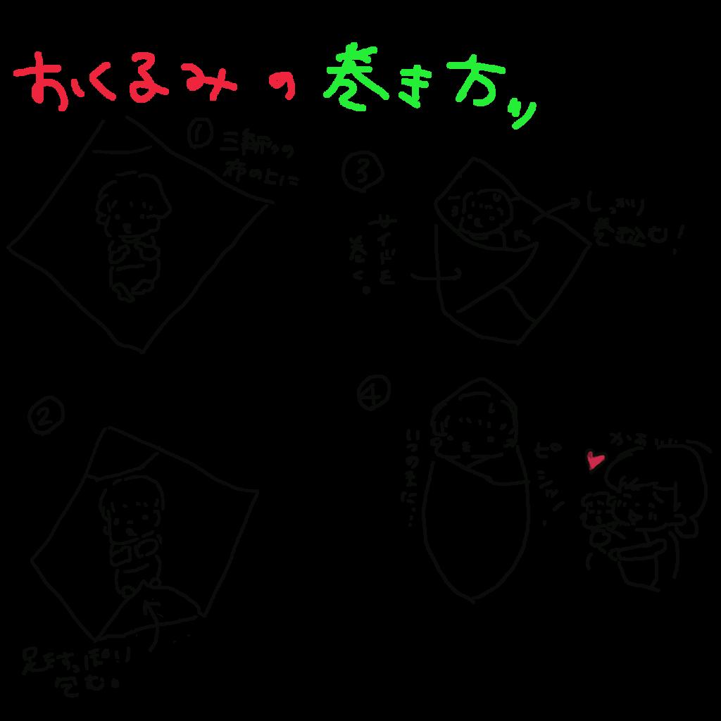 okurumi