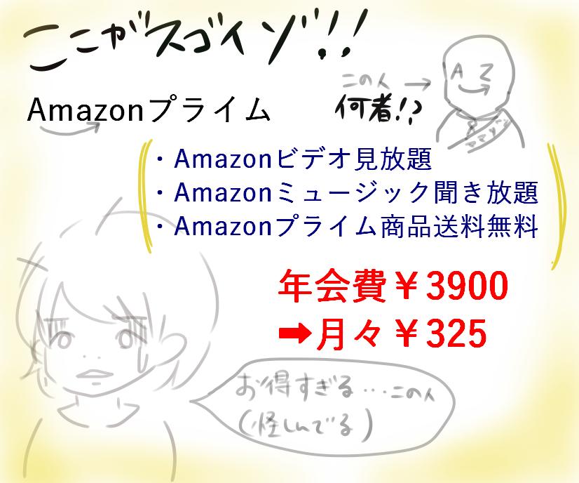 プライム会員だからAmazonのFireStick(ファイアスティック)を買ってみた。